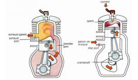 Manuales técnicos para motores de 2 tiempos
